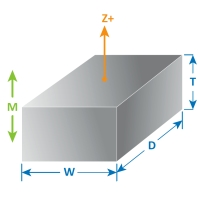 Field Strength of a Rectangular Magnet